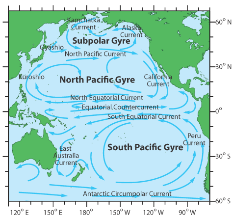 pacific gyres 1